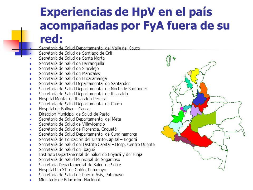 Experiencias de HpV en el país acompañadas por FyA fuera de su red: