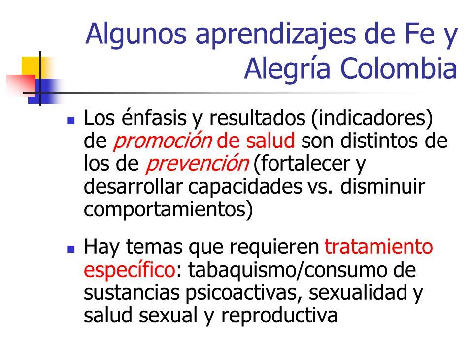 Algunos aprendizajes de Fe y Alegría Colombia