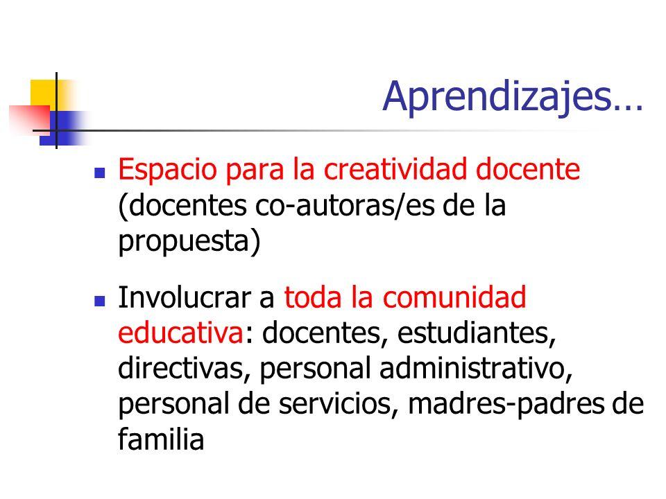 Aprendizajes… Espacio para la creatividad docente (docentes co-autoras/es de la propuesta)