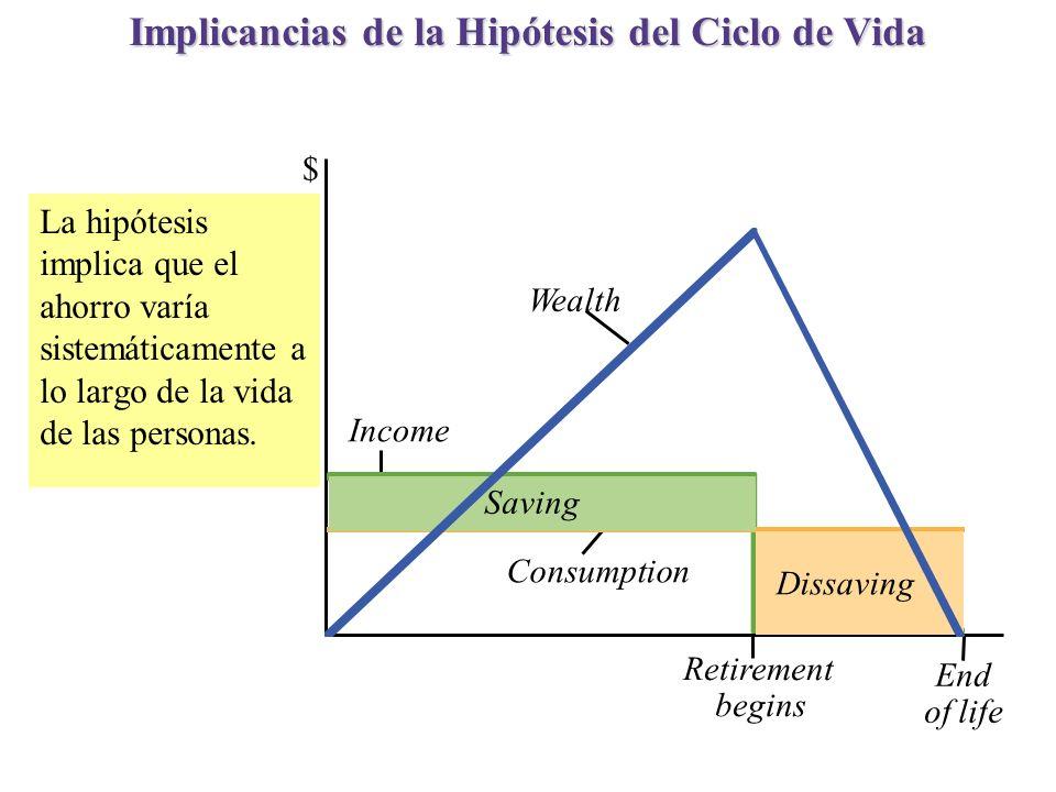 Implicancias de la Hipótesis del Ciclo de Vida