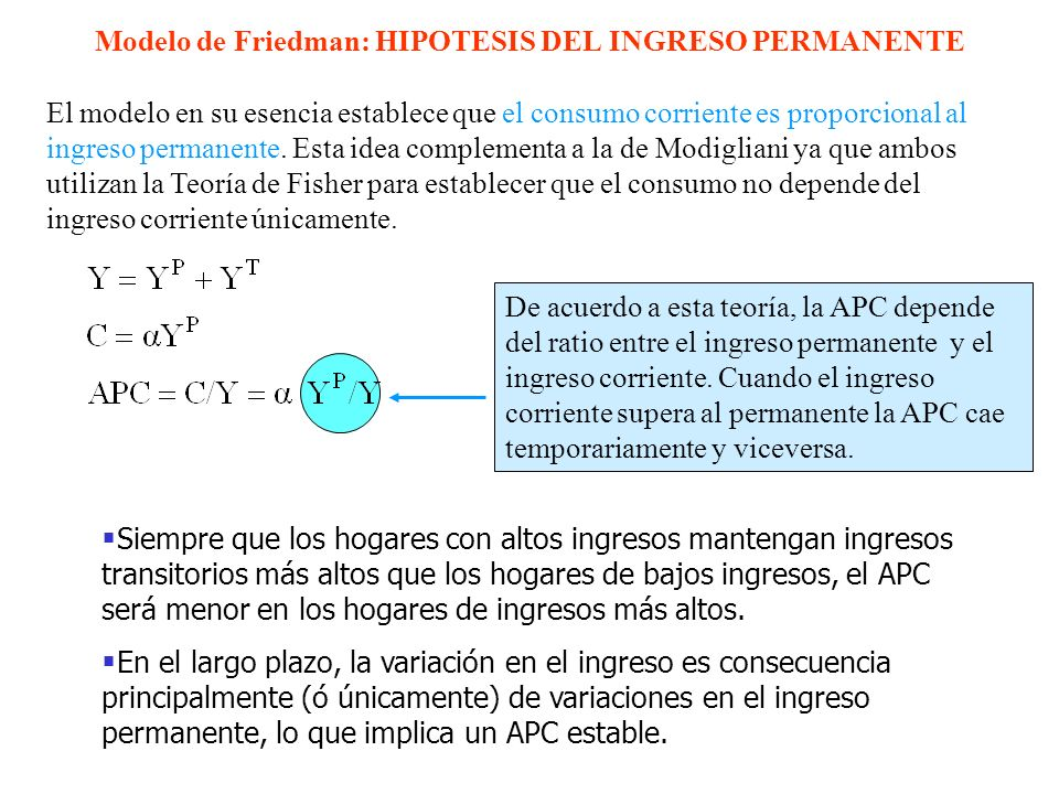 Modelo de Friedman: HIPOTESIS DEL INGRESO PERMANENTE