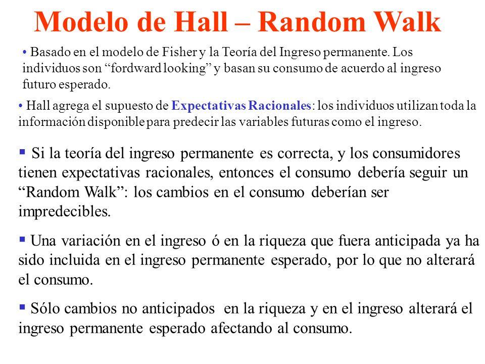 Modelo de Hall – Random Walk