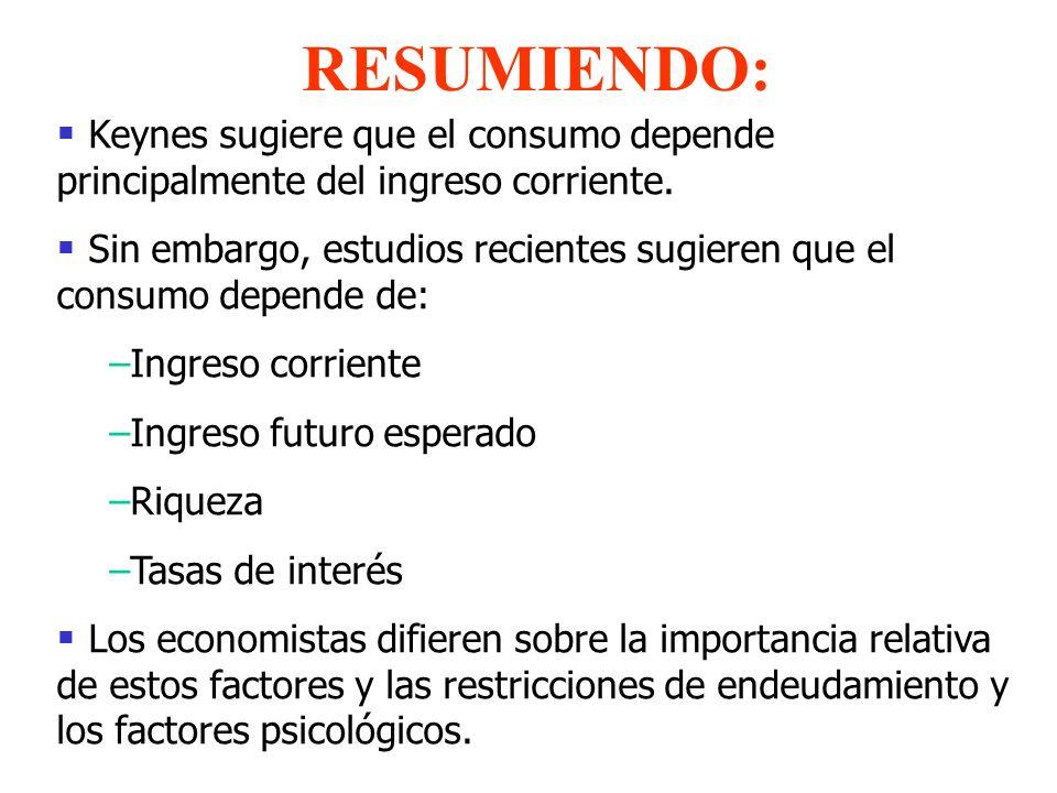 RESUMIENDO: Keynes sugiere que el consumo depende principalmente del ingreso corriente.