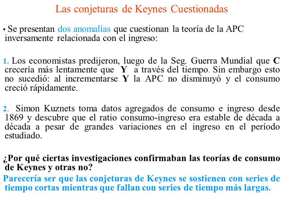 Las conjeturas de Keynes Cuestionadas