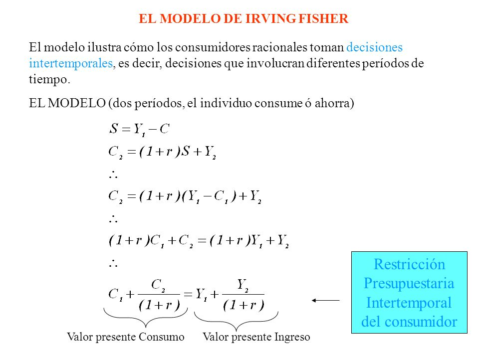 EL MODELO DE IRVING FISHER