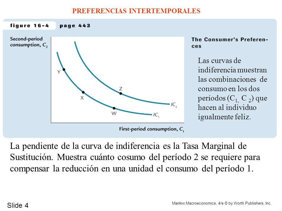 PREFERENCIAS INTERTEMPORALES