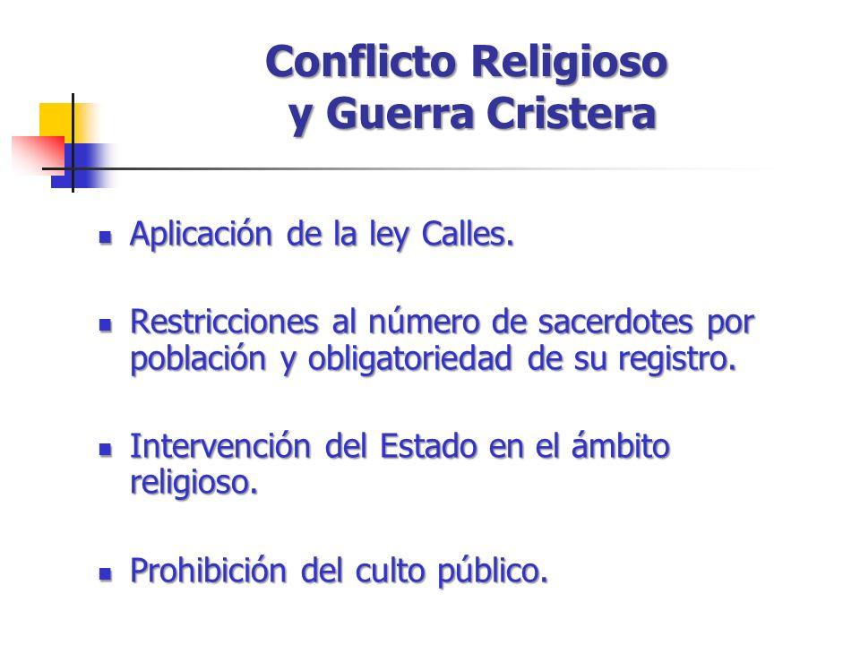 Conflicto Religioso y Guerra Cristera