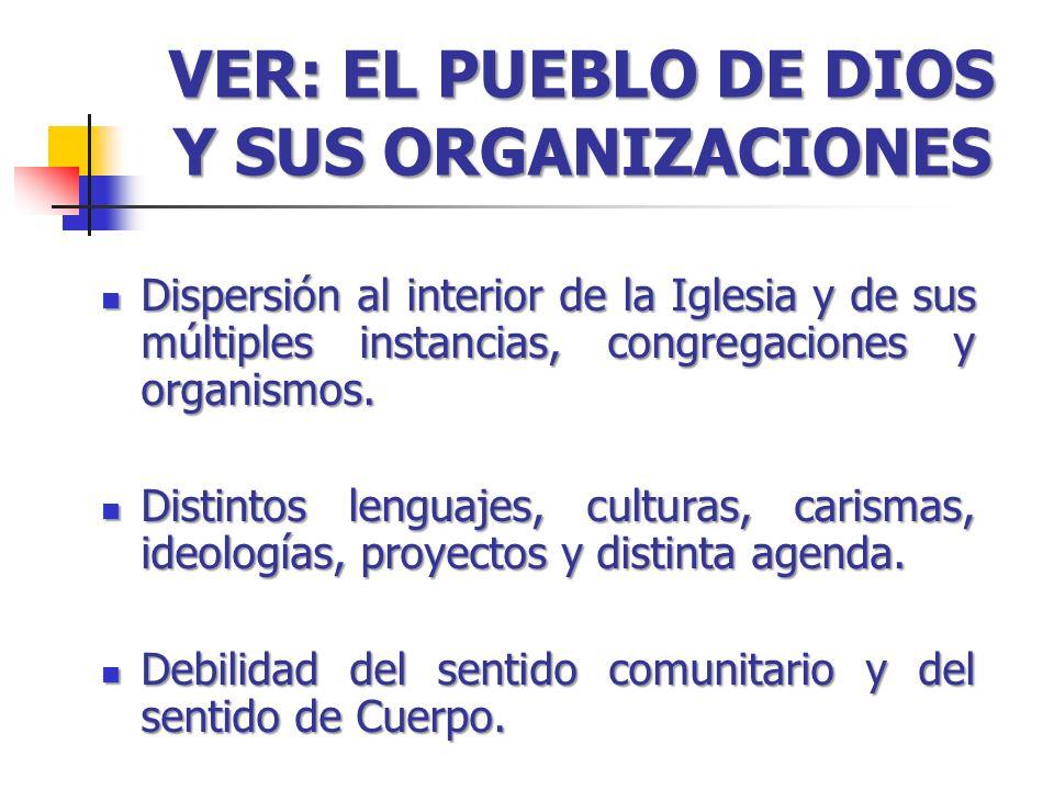 VER: EL PUEBLO DE DIOS Y SUS ORGANIZACIONES