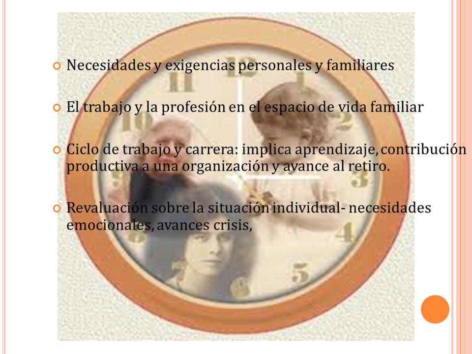 Necesidades y exigencias personales y familiares