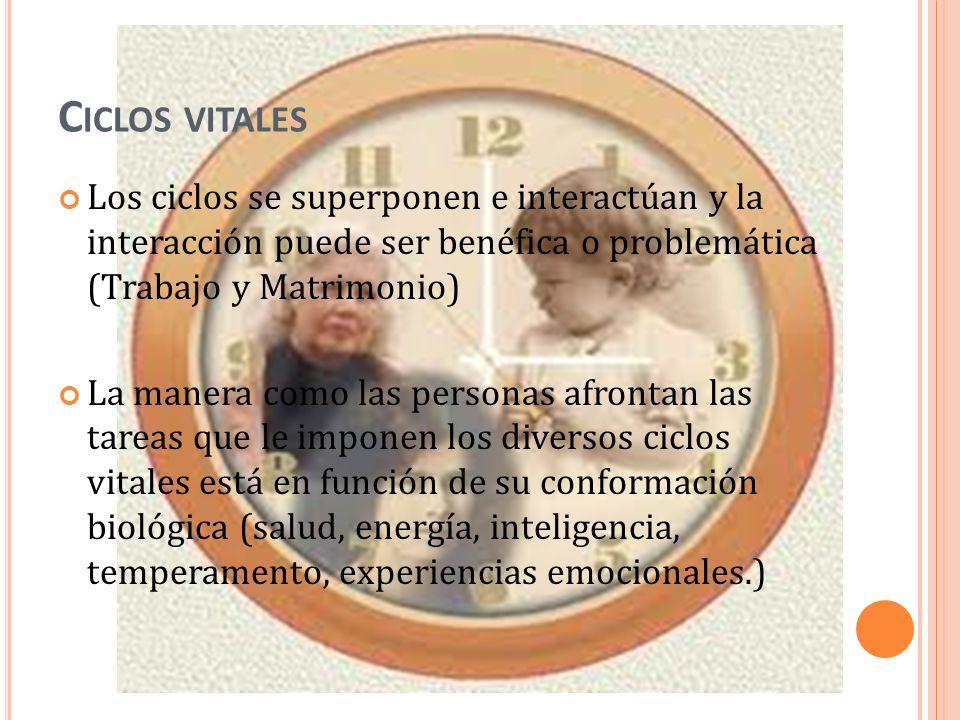 Ciclos vitales Los ciclos se superponen e interactúan y la interacción puede ser benéfica o problemática (Trabajo y Matrimonio)