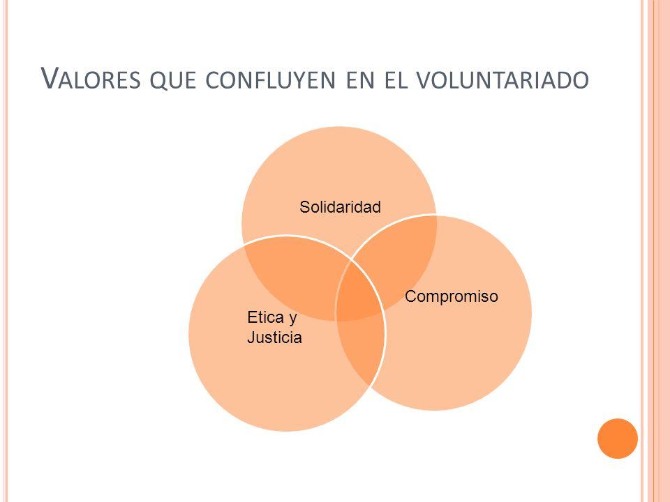 Valores que confluyen en el voluntariado