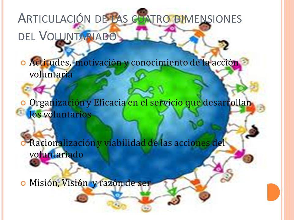 Articulación de las cuatro dimensiones del Voluntariado