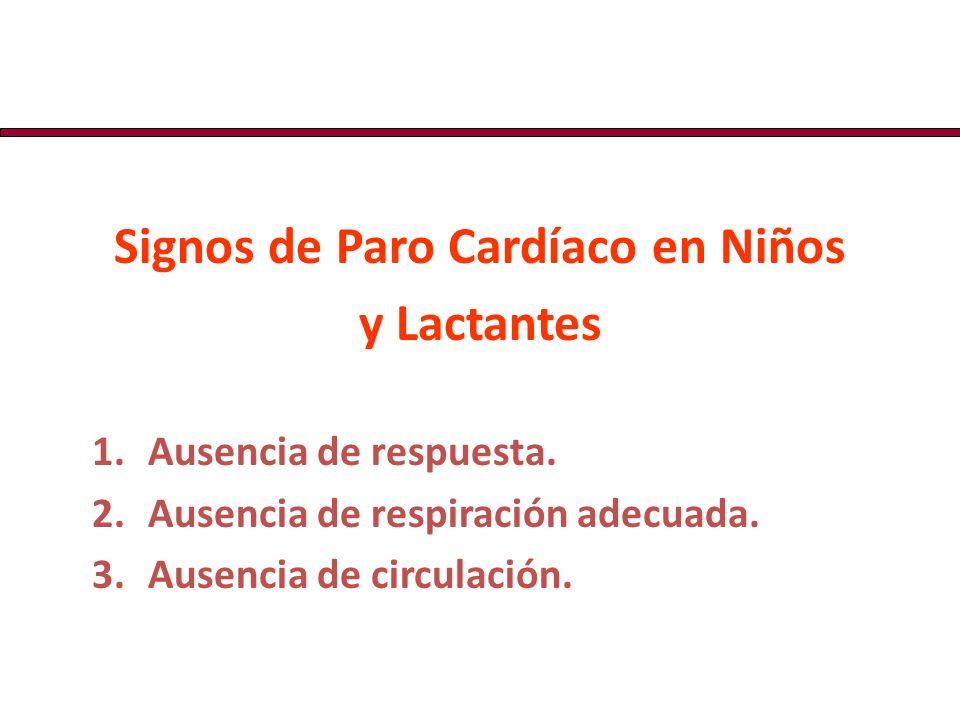Signos de Paro Cardíaco en Niños