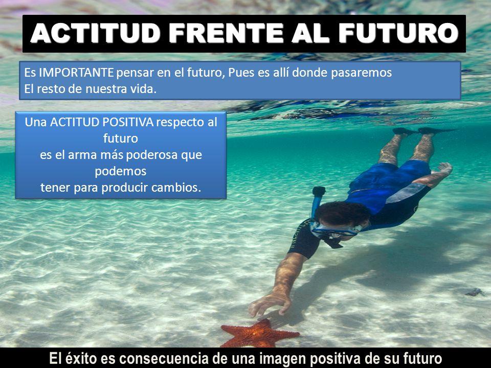 ACTITUD FRENTE AL FUTURO
