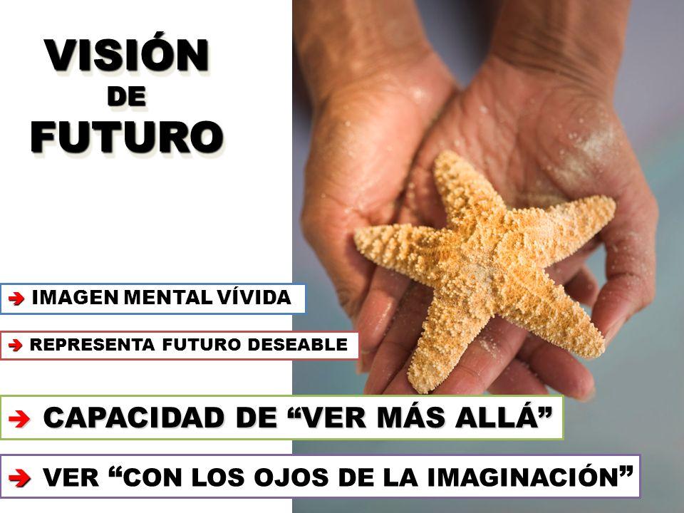 VISIÓN FUTURO DE  CAPACIDAD DE VER MÁS ALLÁ