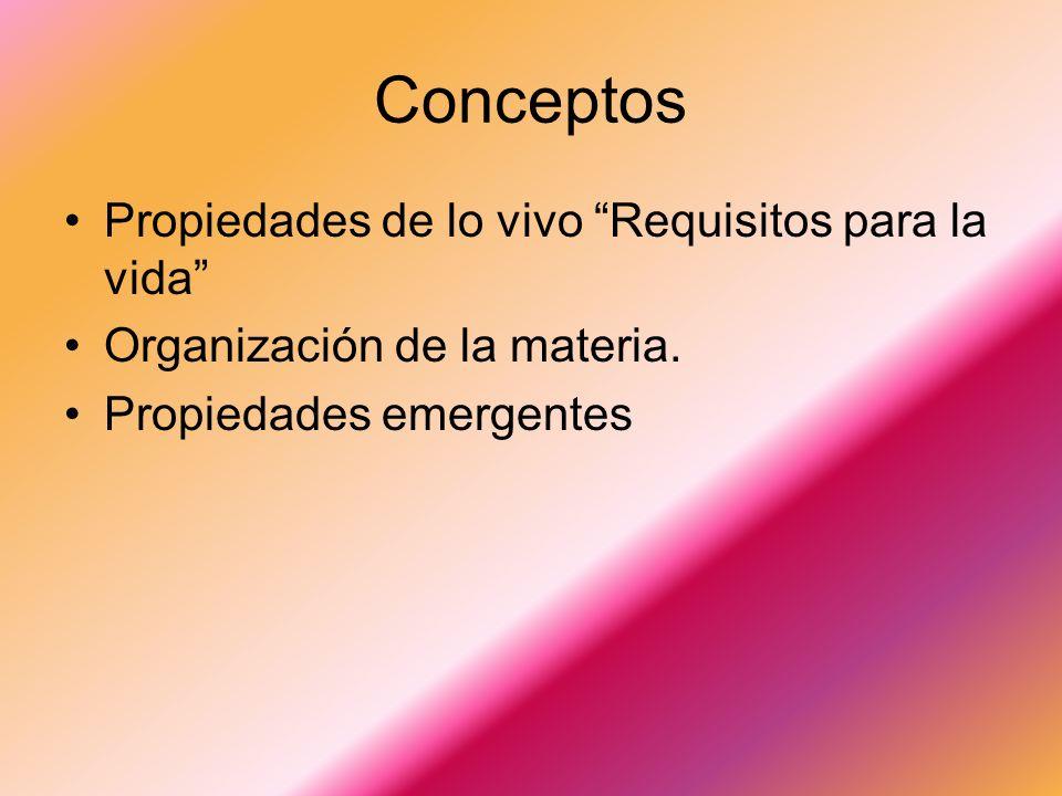 Conceptos Propiedades de lo vivo Requisitos para la vida