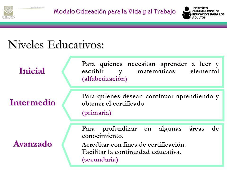 Niveles Educativos: Inicial Intermedio Avanzado