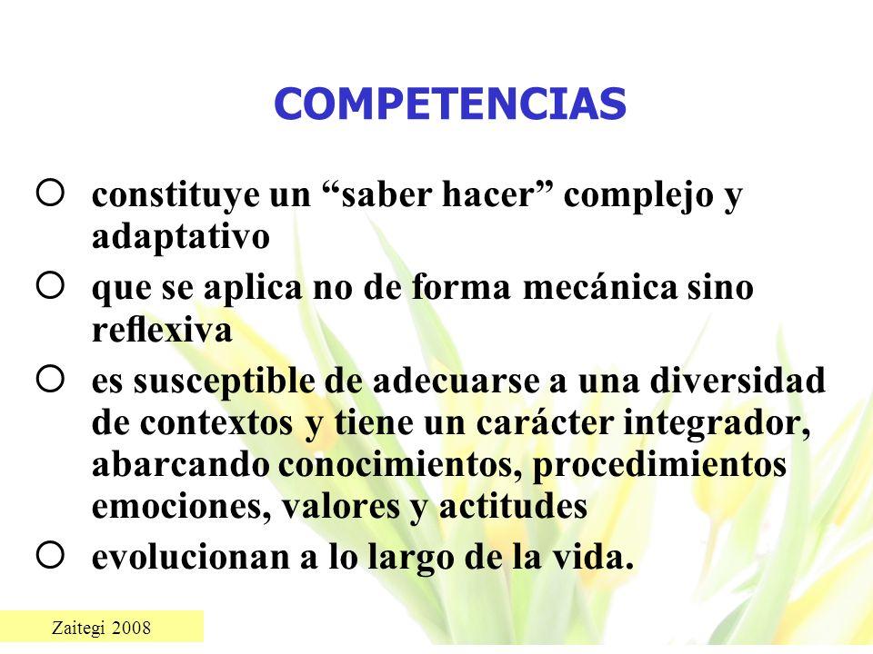 COMPETENCIAS constituye un saber hacer complejo y adaptativo