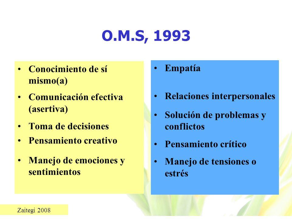 O.M.S, 1993 Conocimiento de sí mismo(a)