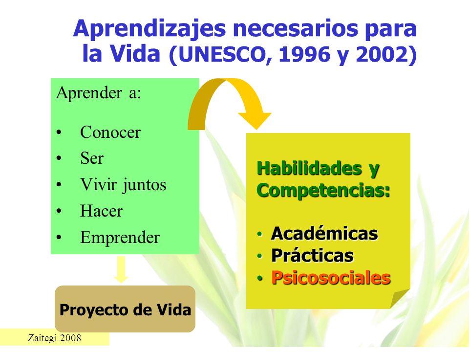 Aprendizajes necesarios para la Vida (UNESCO, 1996 y 2002)