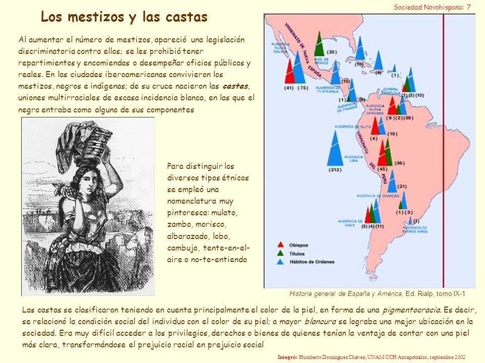 Los mestizos y las castas