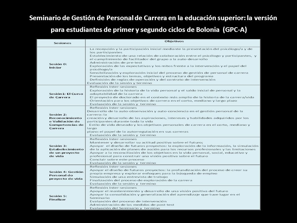 . Seminario de Gestión de Personal de Carrera en la educación superior: la versión para estudiantes de primer y segundo ciclos de Bolonia (GPC-A)