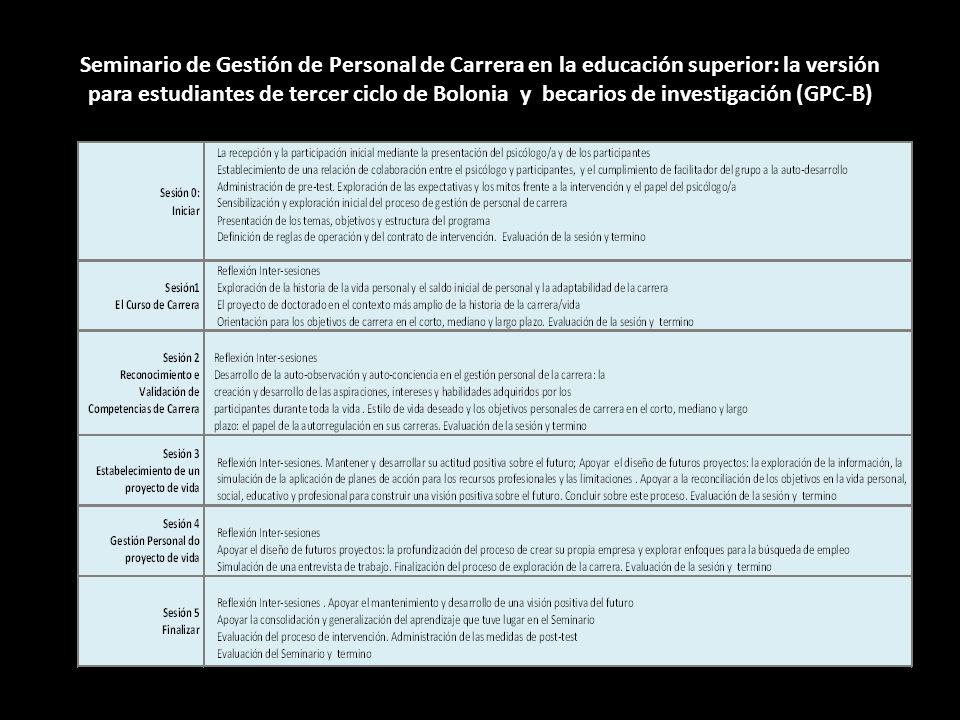Seminario de Gestión de Personal de Carrera en la educación superior: la versión para estudiantes de tercer ciclo de Bolonia y becarios de investigación (GPC-B)