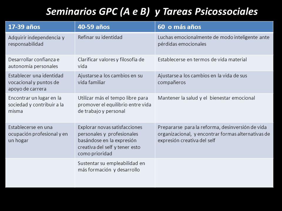 Seminarios GPC (A e B) y Tareas Psicossociales