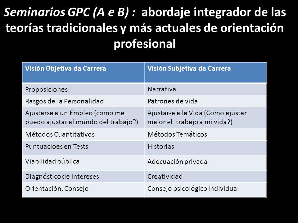 Seminarios GPC (A e B) : abordaje integrador de las teorías tradicionales y más actuales de orientación profesional