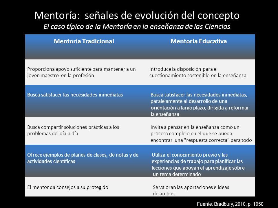 Mentoría: señales de evolución del concepto El caso típico de la Mentoría en la enseñanza de las Ciencias
