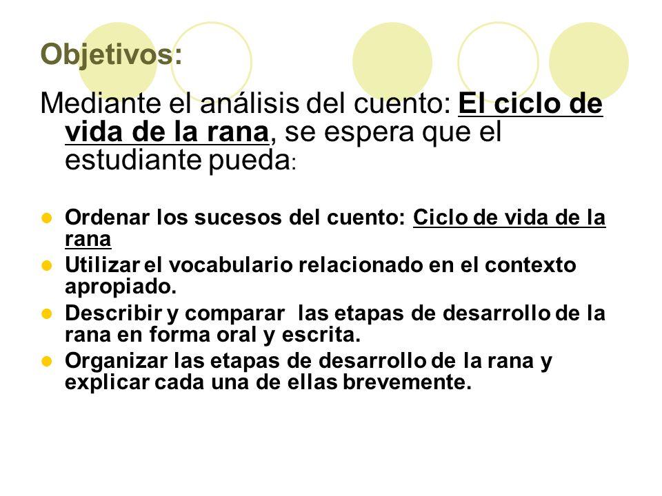 Objetivos: Mediante el análisis del cuento: El ciclo de vida de la rana, se espera que el estudiante pueda: