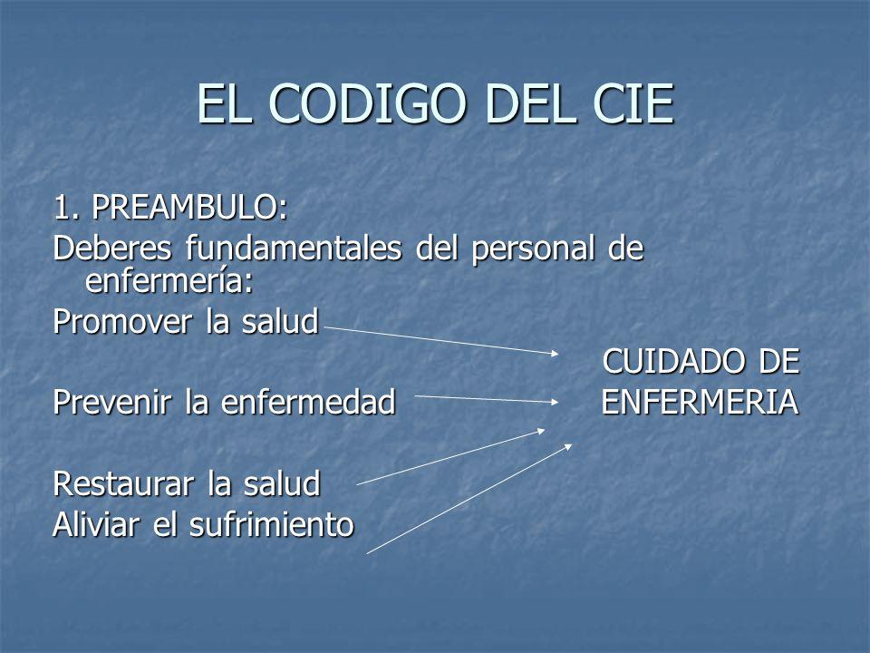 EL CODIGO DEL CIE 1. PREAMBULO: