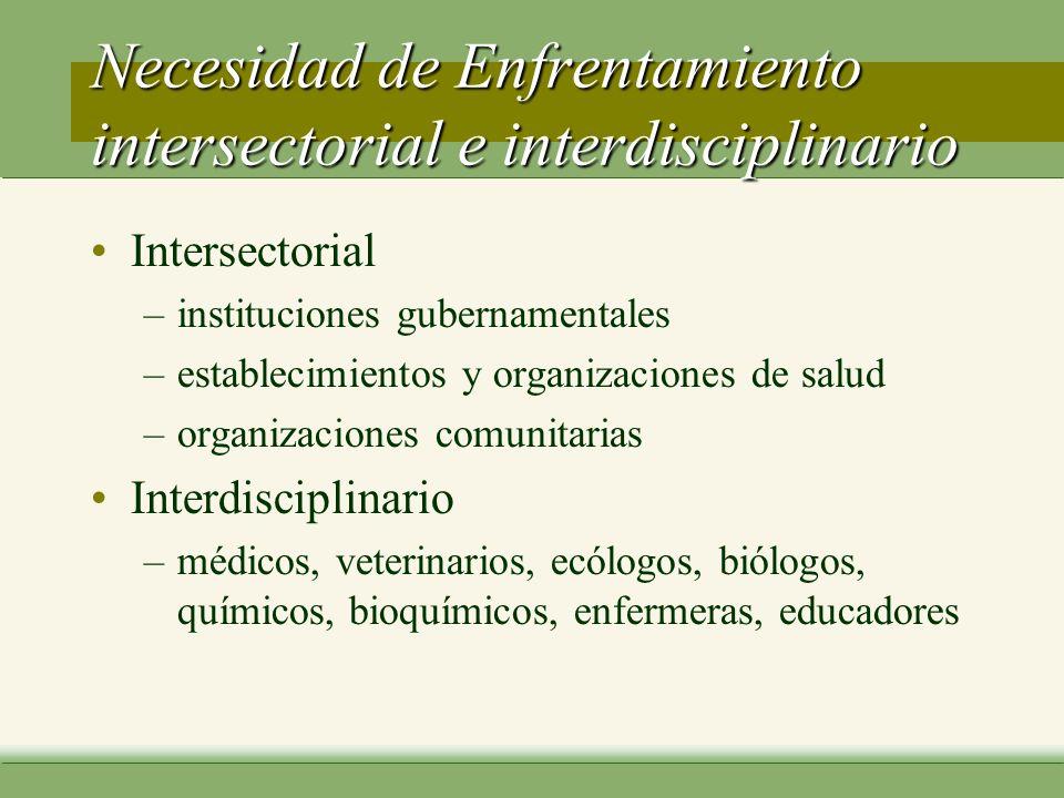 Necesidad de Enfrentamiento intersectorial e interdisciplinario