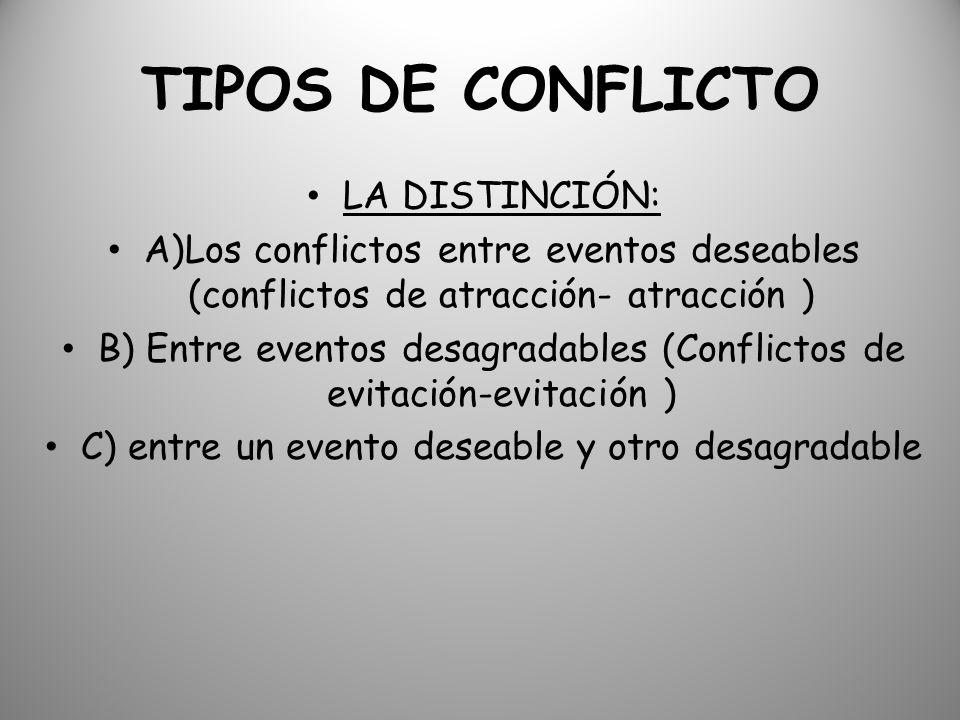 TIPOS DE CONFLICTO LA DISTINCIÓN: