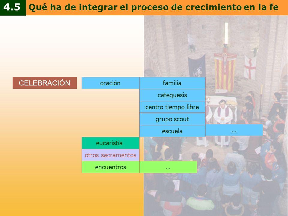 4.5 Qué ha de integrar el proceso de crecimiento en la fe CELEBRACIÓN