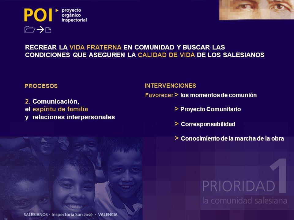 Potenciando > Proyecto Comunitario > Corresponsabilidad