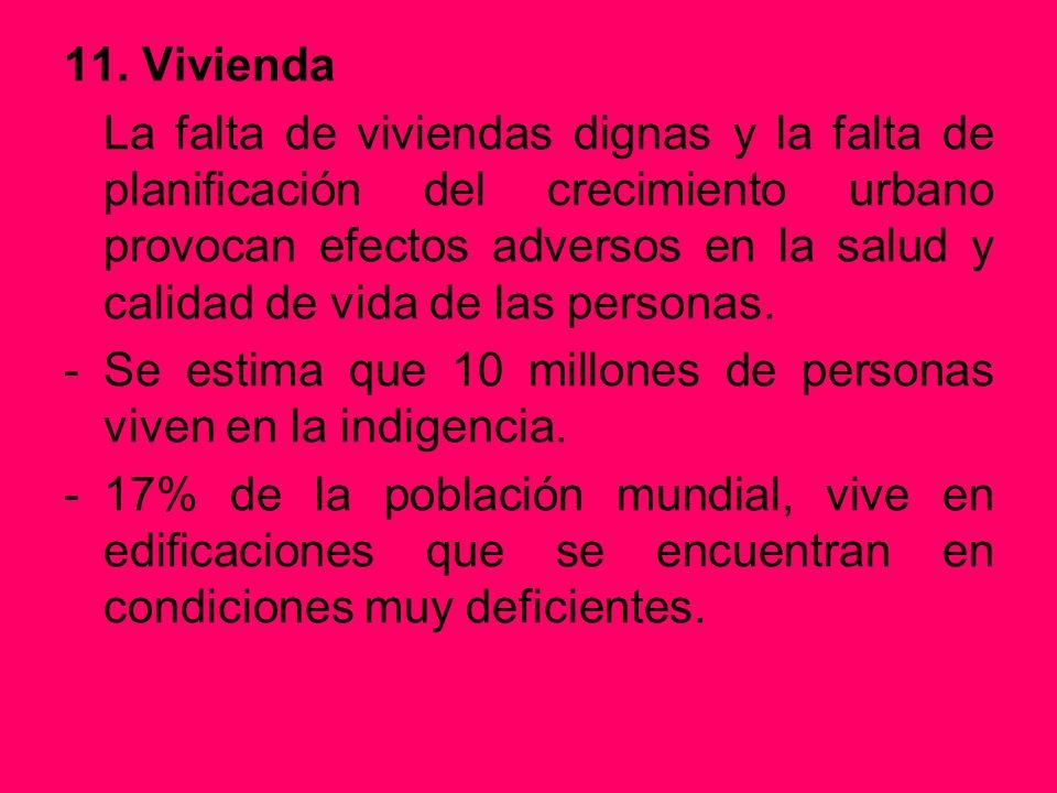 11. Vivienda