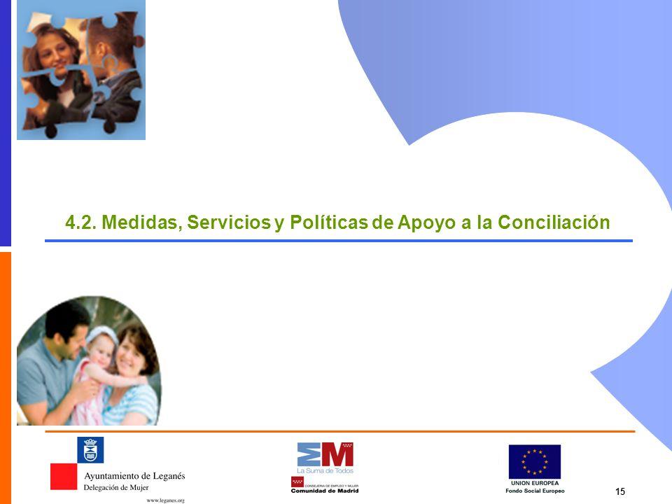 4.2. Medidas, Servicios y Políticas de Apoyo a la Conciliación
