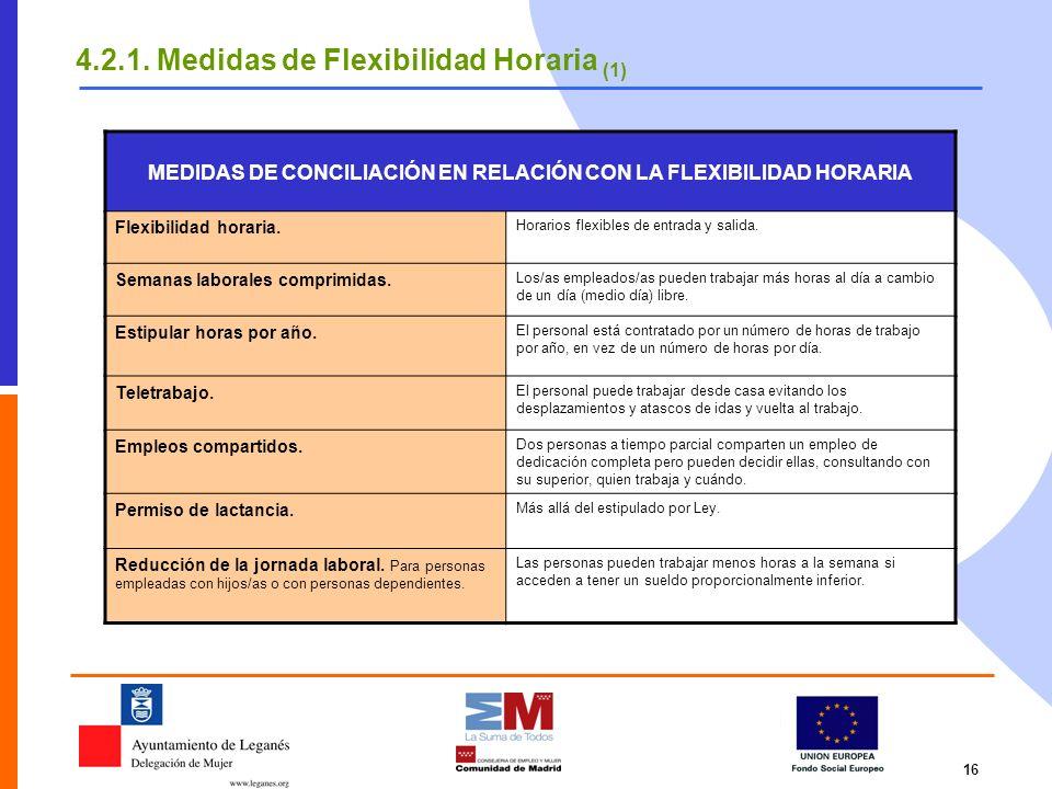 MEDIDAS DE CONCILIACIÓN EN RELACIÓN CON LA FLEXIBILIDAD HORARIA