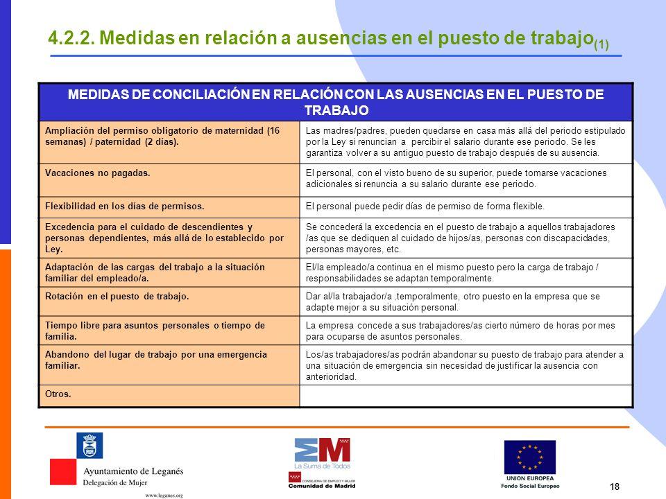4.2.2. Medidas en relación a ausencias en el puesto de trabajo(1)