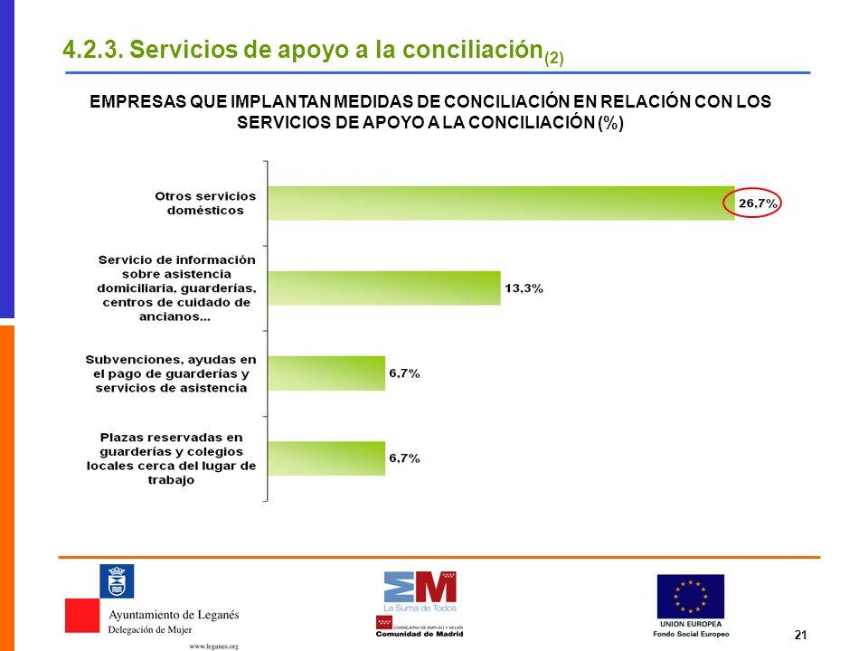 4.2.3. Servicios de apoyo a la conciliación(2)