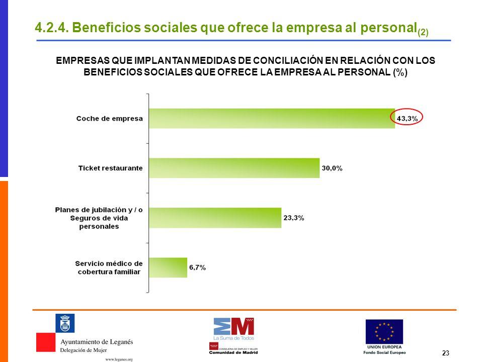 4.2.4. Beneficios sociales que ofrece la empresa al personal(2)