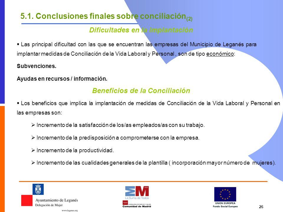 Dificultades en la implantación Beneficios de la Conciliación