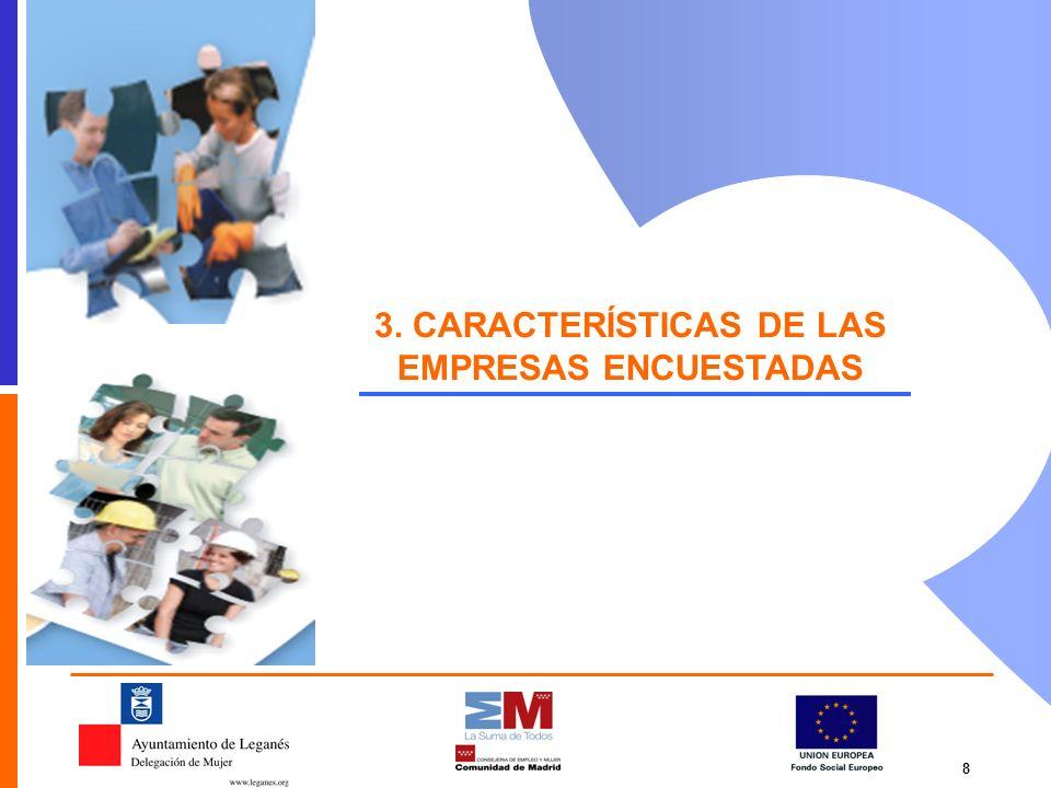 3. CARACTERÍSTICAS DE LAS EMPRESAS ENCUESTADAS