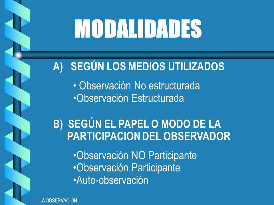 MODALIDADES A) SEGÚN LOS MEDIOS UTILIZADOS Observación No estructurada