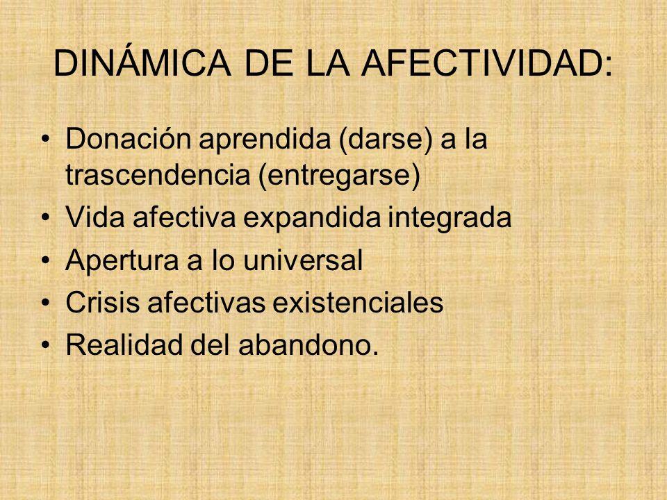 DINÁMICA DE LA AFECTIVIDAD:
