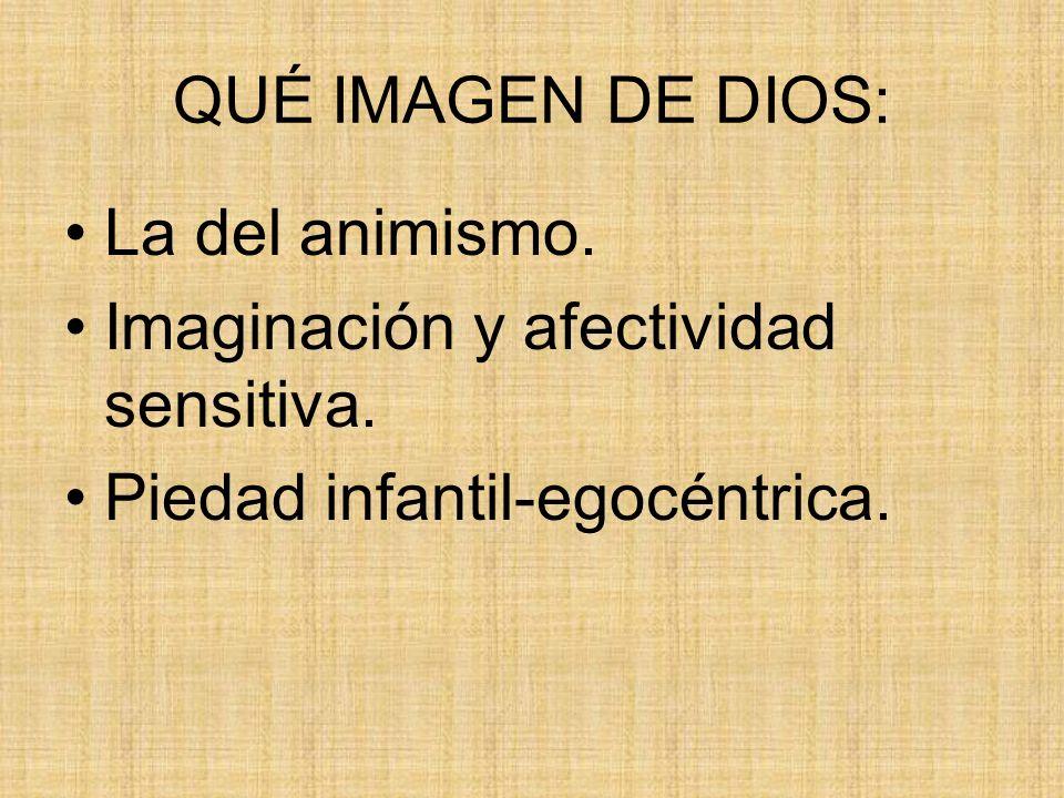 QUÉ IMAGEN DE DIOS:La del animismo.Imaginación y afectividad sensitiva.