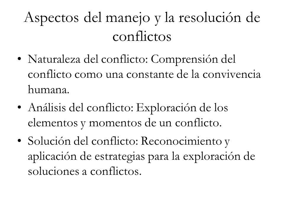 Aspectos del manejo y la resolución de conflictos