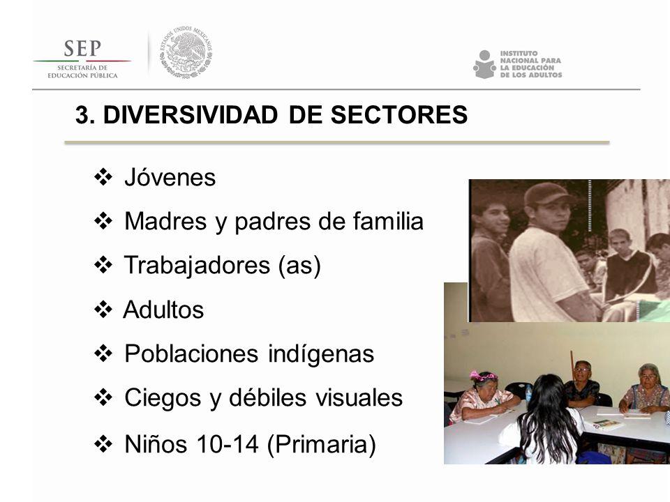 3. DIVERSIVIDAD DE SECTORES