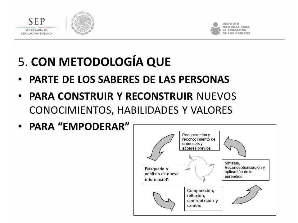 5. CON METODOLOGÍA QUE PARTE DE LOS SABERES DE LAS PERSONAS